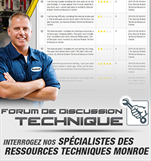 MONROE BRAKES®: 
