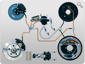 MONROE BRAKES®: graphique du circuit du freinage